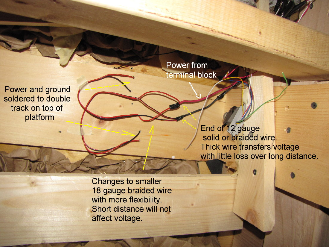 Untitled6 Lionel 022 Switch Wiring Diagram The Below Is From One Of Dvds Red Arrow Points To A Small Section Track For Left Side Engine House On Bottom Level